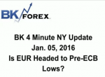 BK 4 Minute NY Update  Jan. 05, 2016 Is EUR Headed to Pre-ECB Lows?