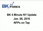 BK 4 Minute NY Update  Jan. 08, 2016 NFPs on Tap