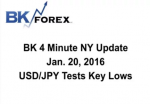 BK 4 Minute NY Update  Jan. 20, 2016 USD/JPY Tests Key Lows