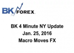 BK 4 Minute NY Update  Jan. 25, 2016 Macro Moves FX
