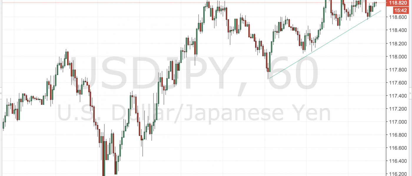 USD/JPY – The Moment of Truth