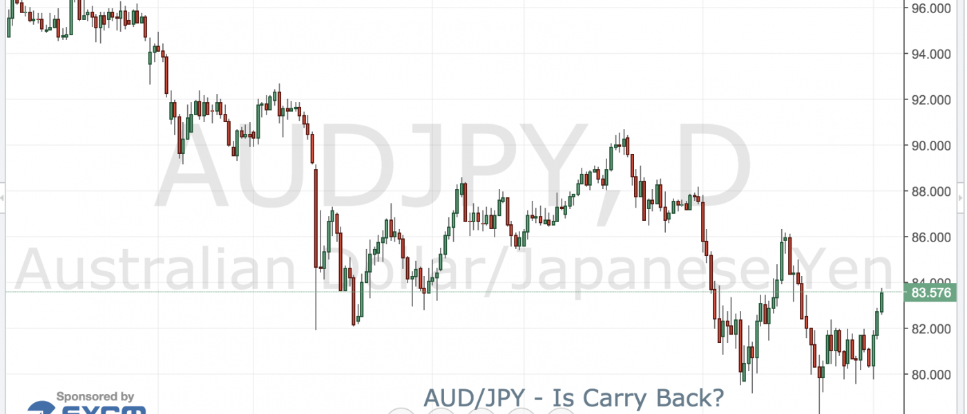 AUD/JPY – Is Carry Back?