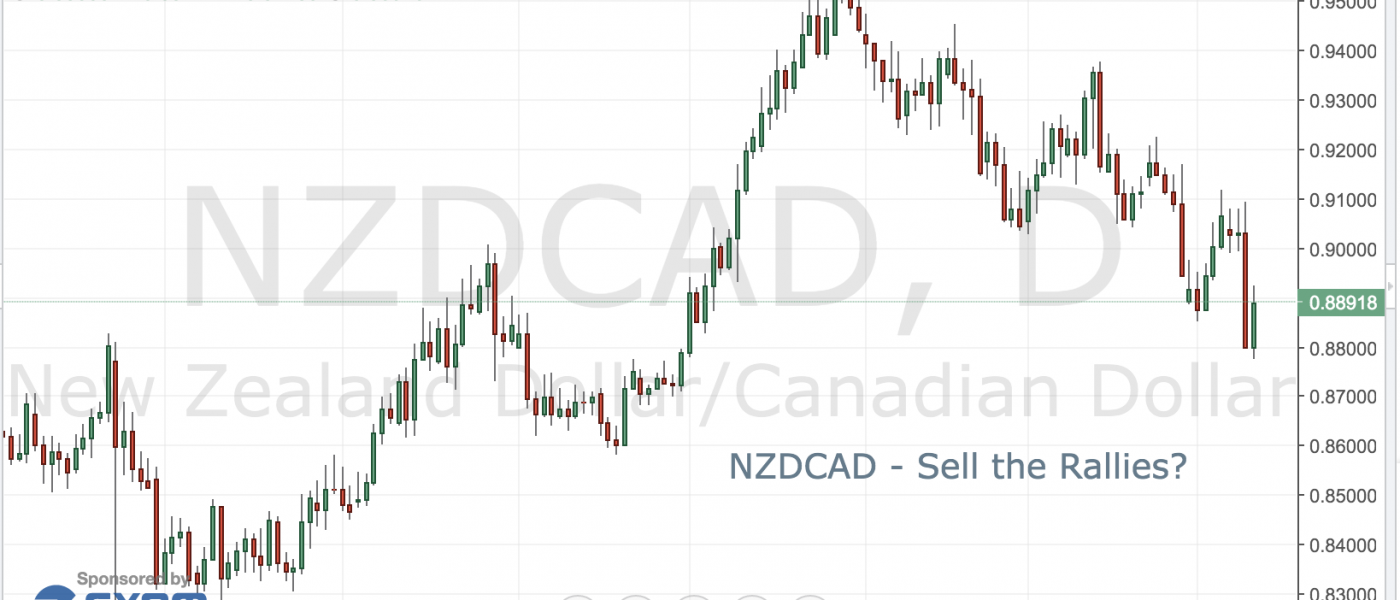 NZDCAD -Sell the Rallies?