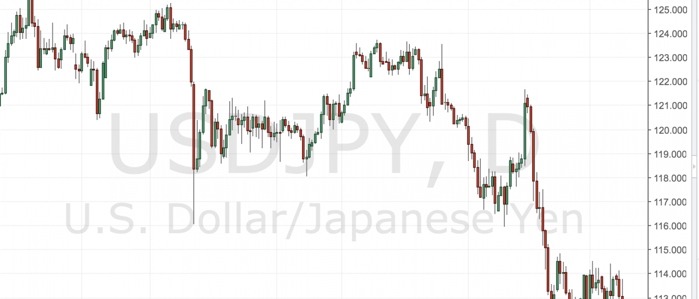 USD/JPY Is the Bounce for Real?