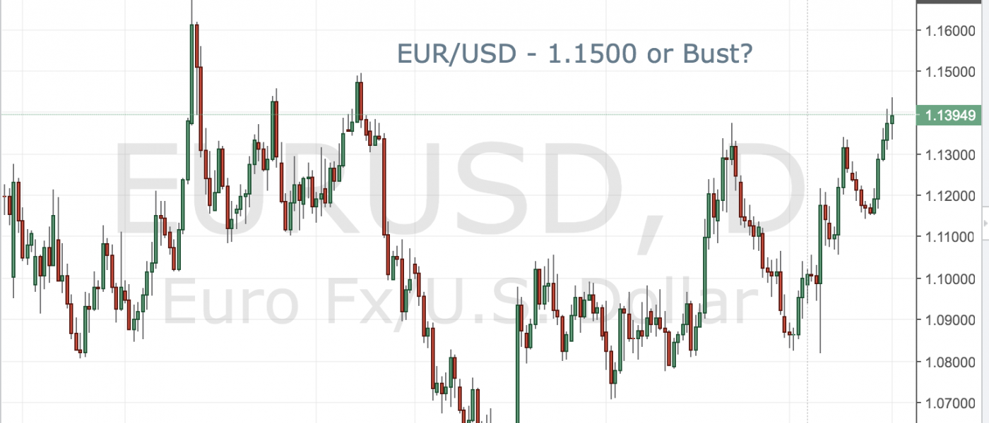 EUR/USD 1.1500 or Bust?
