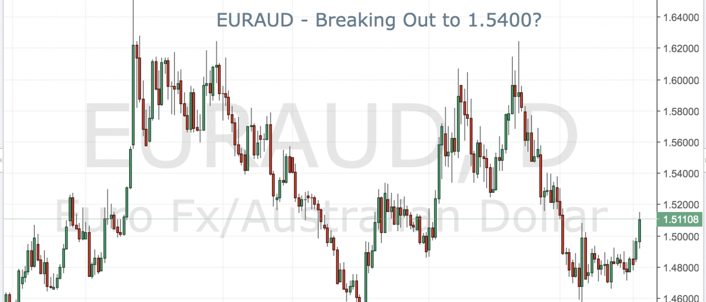 EUR/AUD – Breaking Out to 1.5400?