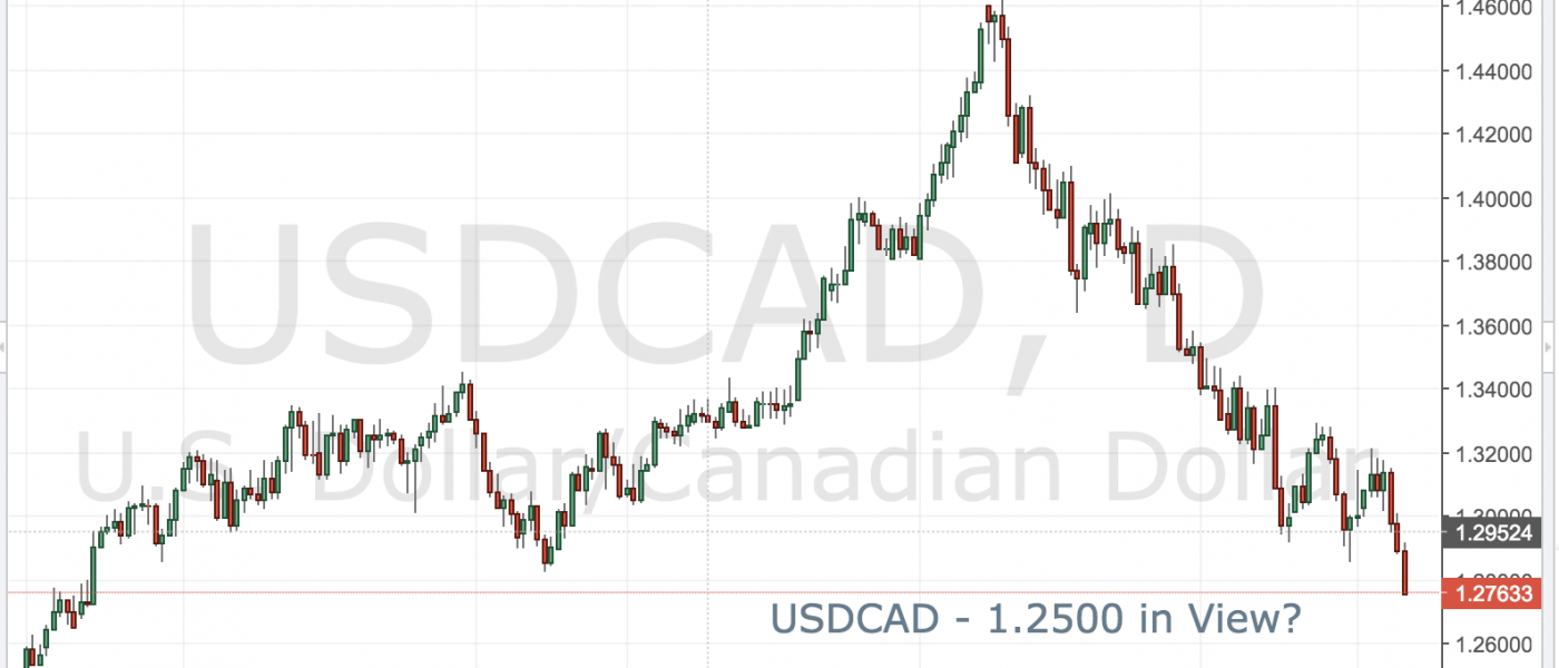 USD/CAD – 1.2500 in View?