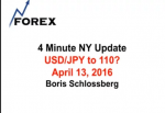 4 Minute NY Update USD/JPY to 110? April 13, 2016
