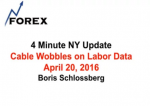 4 Minute NY Update Cable Wobbles on Labor Data April 20, 2016