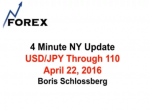 4 Minute NY Update USD/JPY Through 110 April 22, 2016