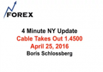 4 Minute NY Update Cable Takes Out 1.4500 April 25, 2016