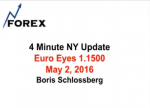 4 Minute NY Update Euro Eyes 1.1500 May 2, 2016