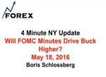 4 Minute NY Update Will FOMC Minutes Drive Buck Higher? May 18, 2016