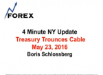 4 Minute NY Update  Treasury Trounces Cable May 23, 2016
