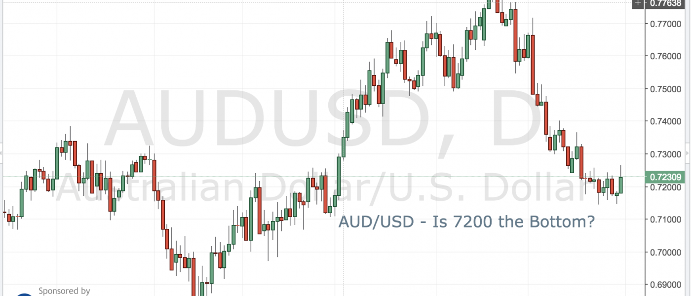 AUD/USD – Is 7200 the Bottom?