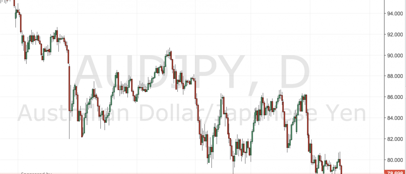 AUD/JPY – Will Double Bottom Hold?