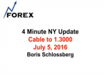 4 Minute NY Update Cable to 1.3000   July 5, 2016