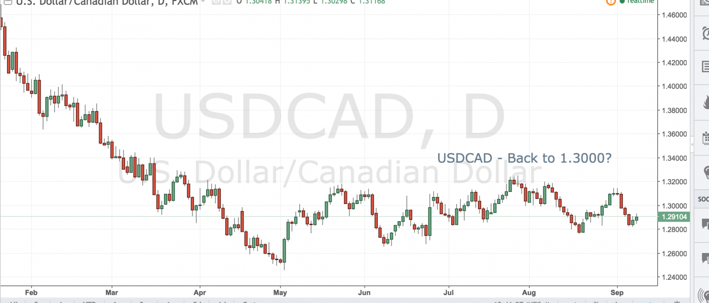 USDCAD – Back to 1.3000?