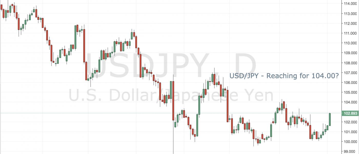USDJPY – Reaching for 104.00?
