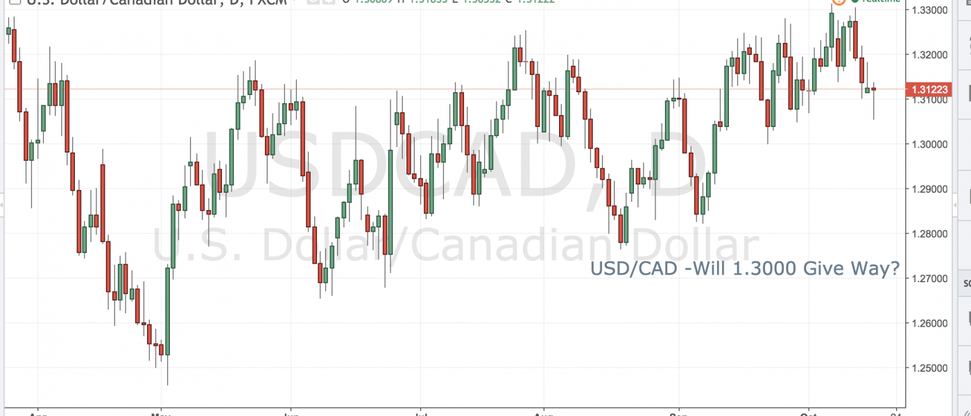 USD/CAD – Will 1.3000 Give Way?