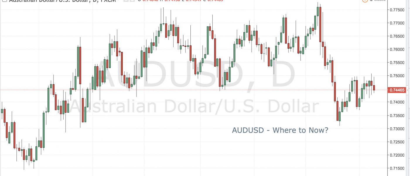 AUDUSD – Where to Now?