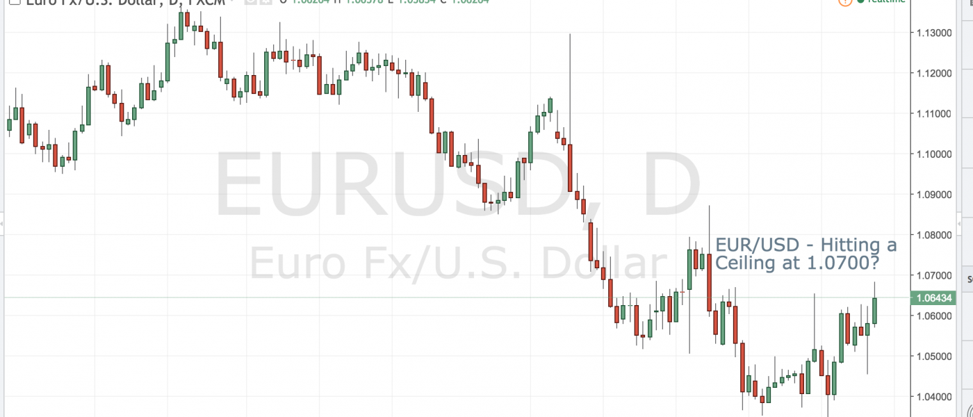 EURUSD – Hitting a Ceiling at 1.0700?