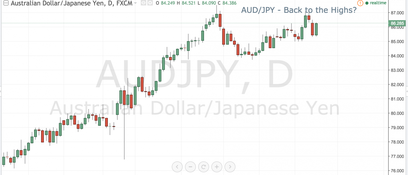 AUDJPY – Back to the Highs?