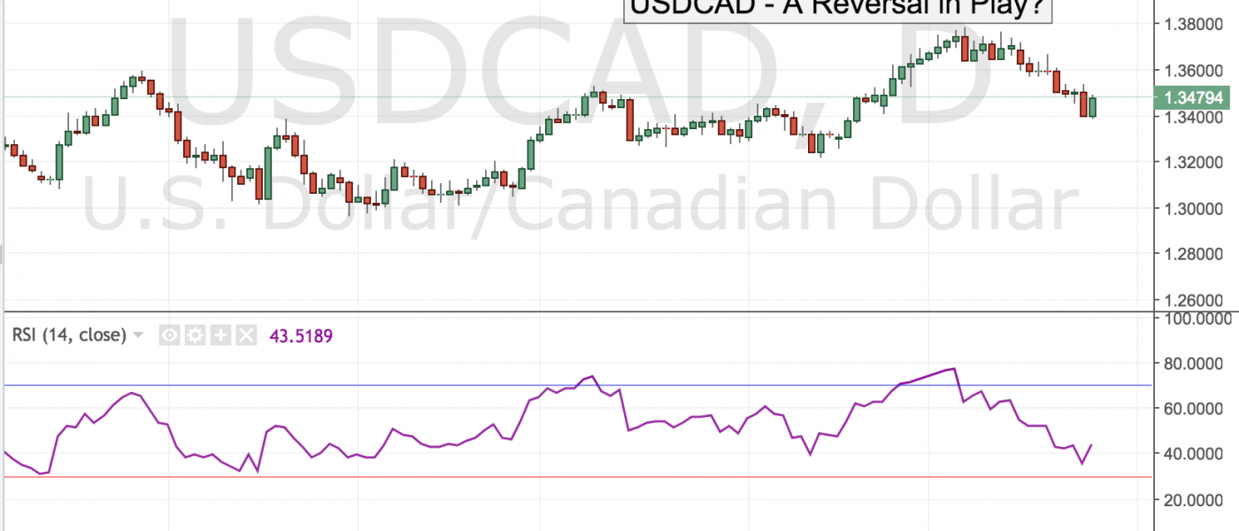 USDCAD – A Reversal in Play?