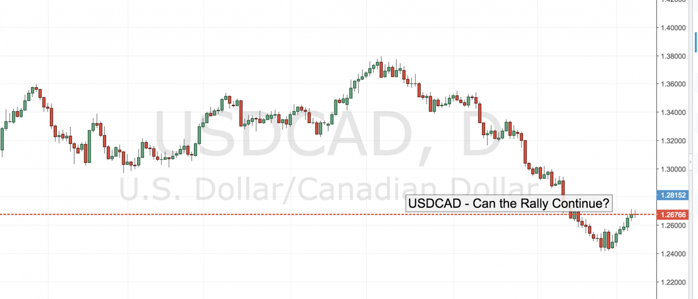 USDCAD – Will the Rally Continue?