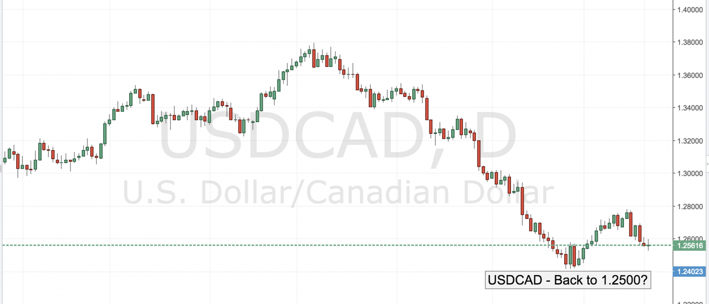 USDCAD – Back to 1.2500?
