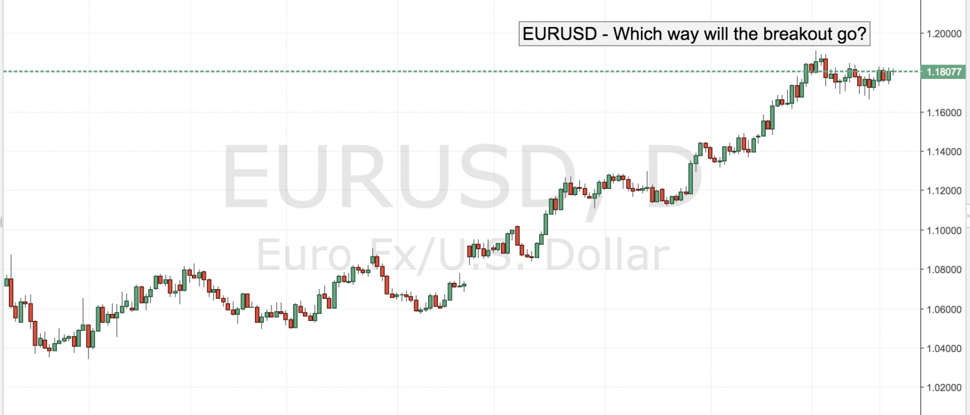 EURUSD – Which Way Will it Break Out?