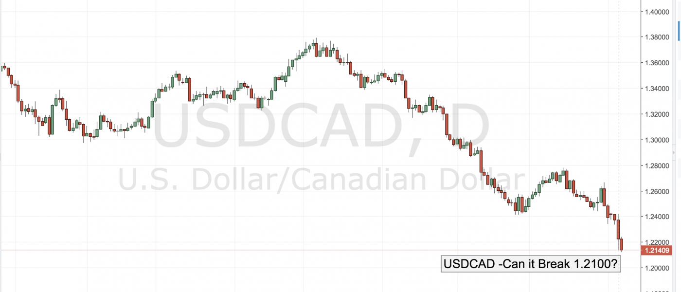 USDCAD – Can it Hit 1.2100?