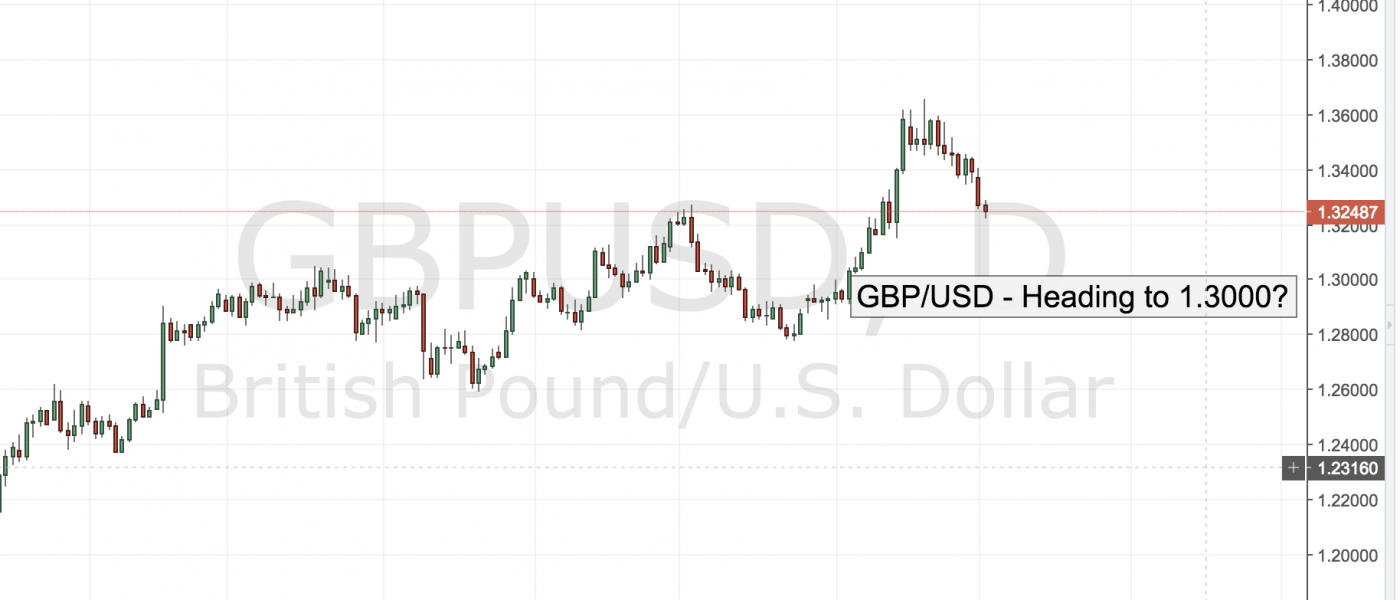 GBP/USD – Heading to 1.3000?