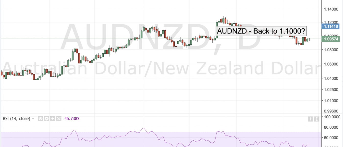 AUDNZD – Back to 1.1000?