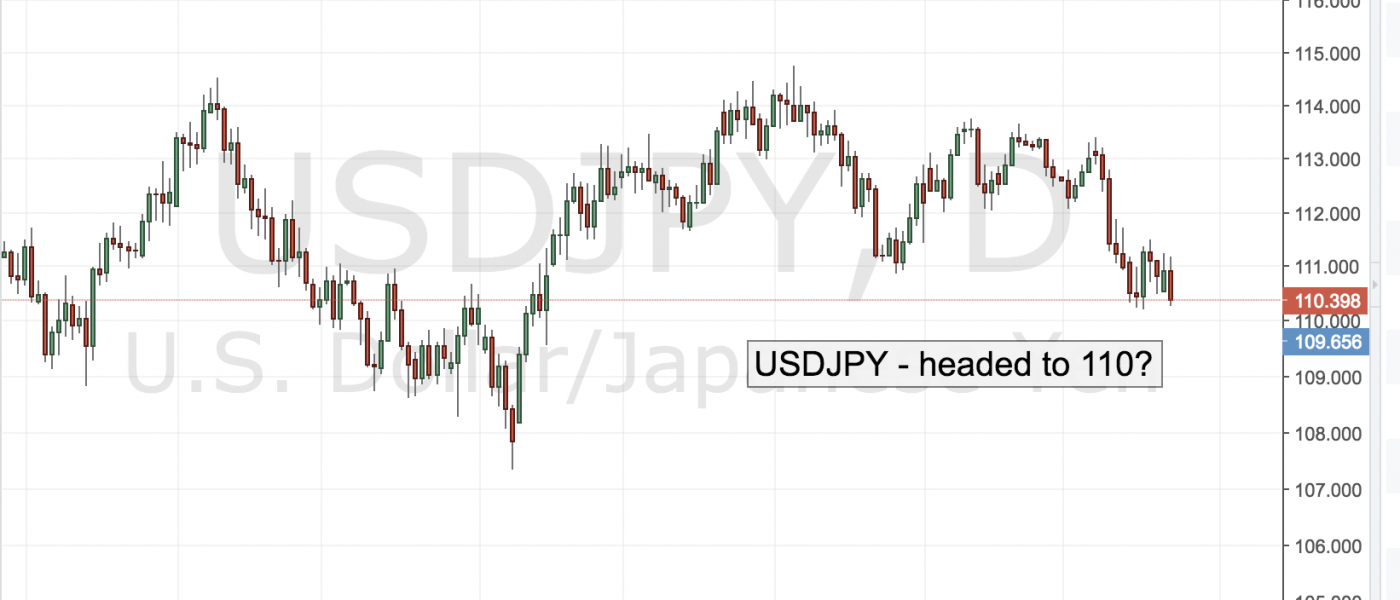 USDJPY – Heading to 110.00?